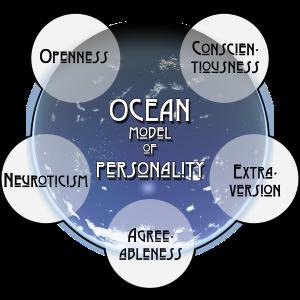 OCEAN Model of Personality